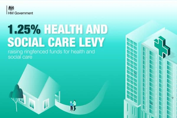 Health & Social Care Levy: 1.25% Tax Increase to Cover Social Care Costs