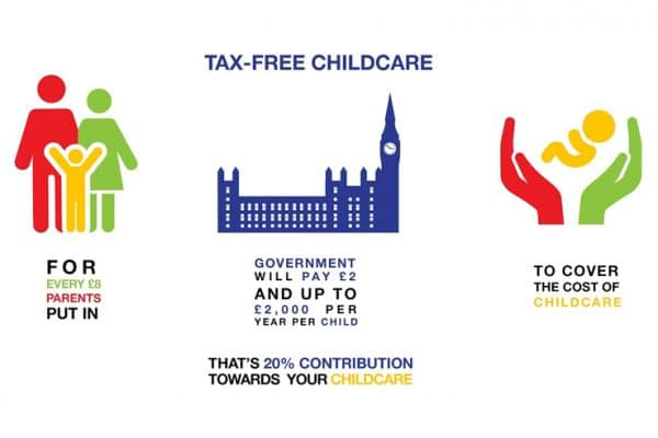 Tax-Free Childcare Scheme: Who Qualifies & How Does It Work